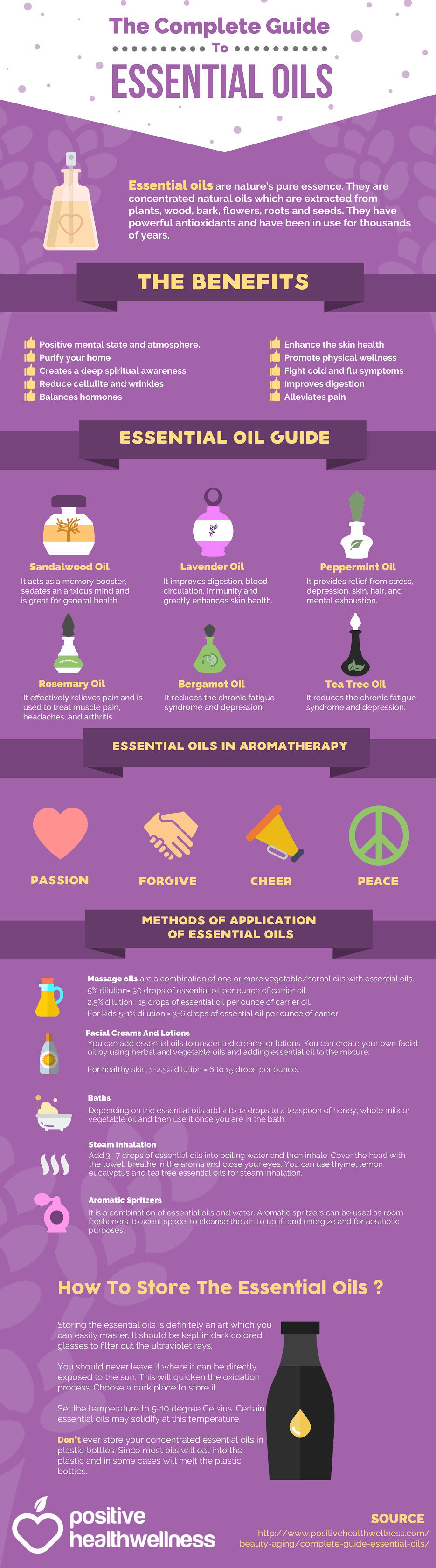 The Complete Guide to Essential Oils