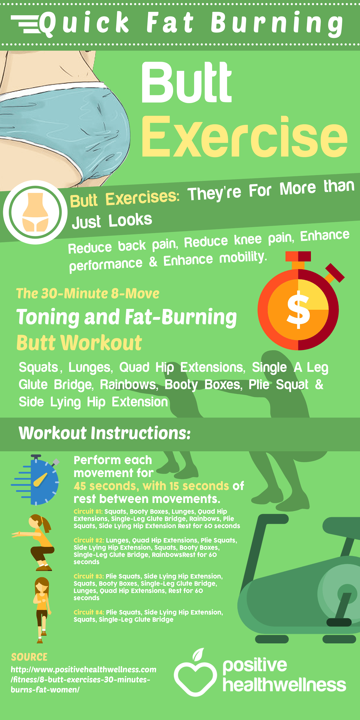 Quick Fat Burning Butt Exercises
