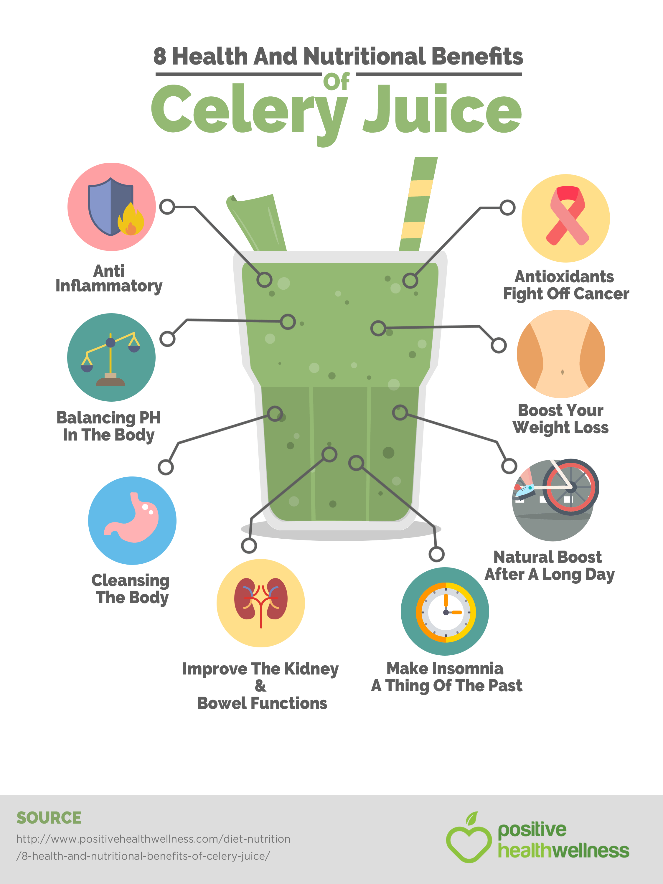 8 Health And Nutritional Benefits Of Celery Juice