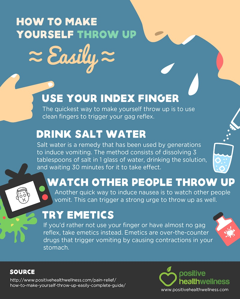 How To Make Yourself Throwup Easily Infographic