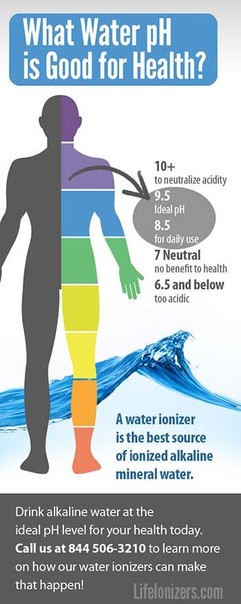 Image 3 23 - Alkaline Water Benefits (Everything You Need To Know)