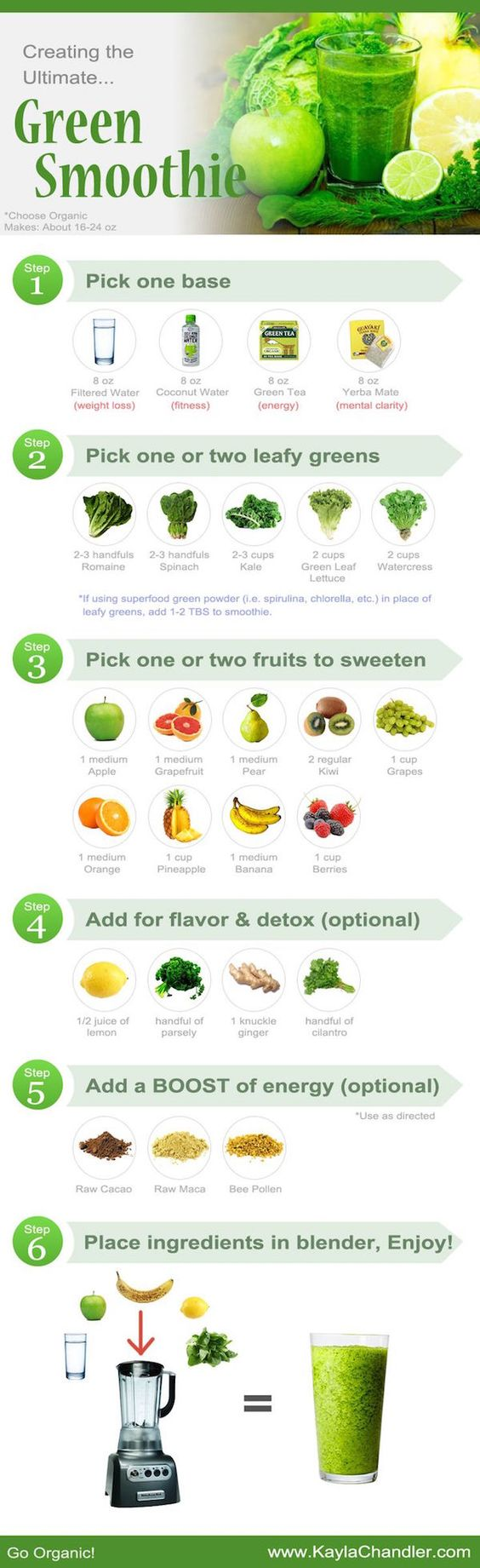 Image 7 9 - The All In One Guide To Making A Green Smoothie