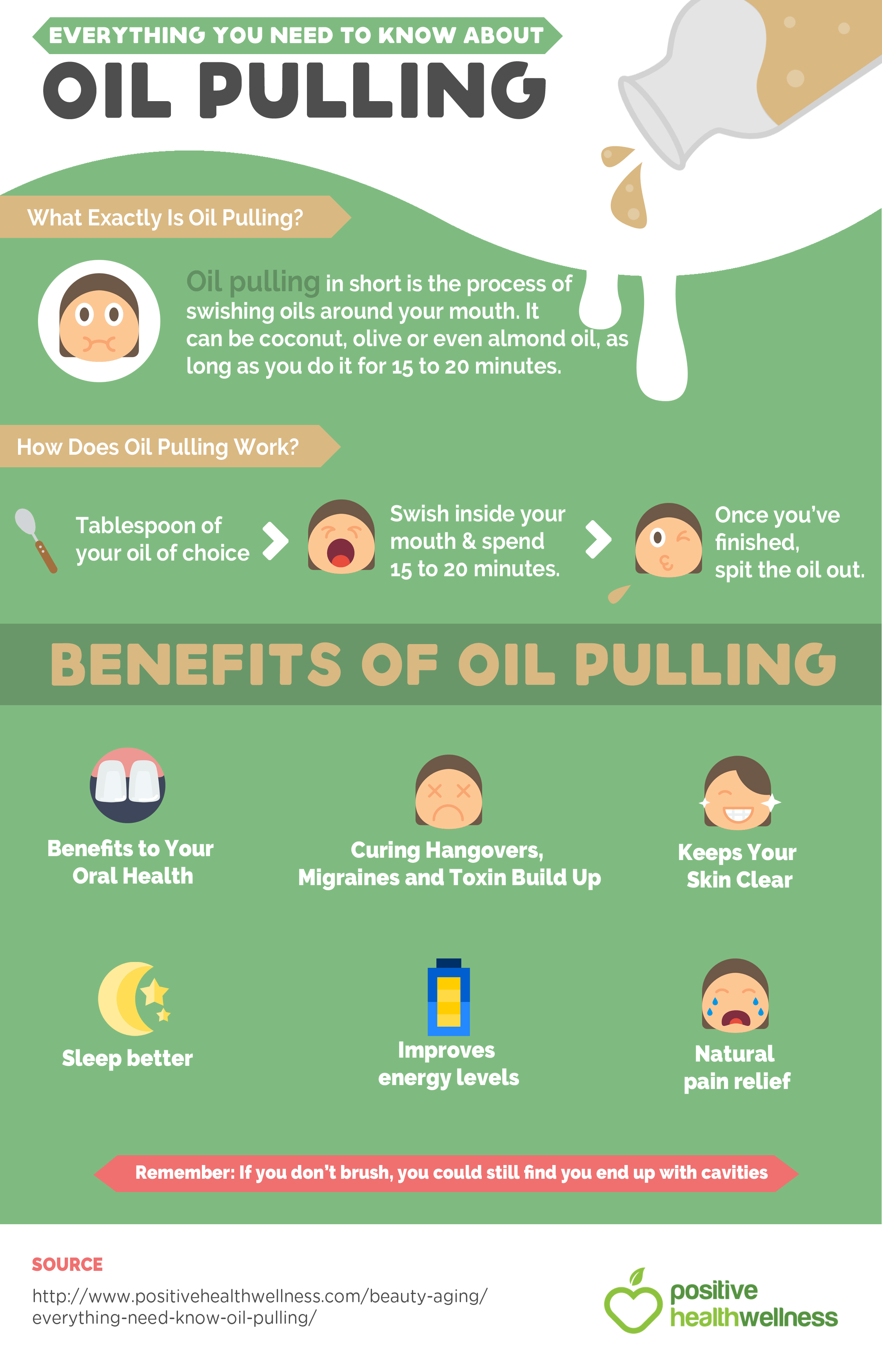 Do You Know You Can Use Oil To Improve Your Oral Health?