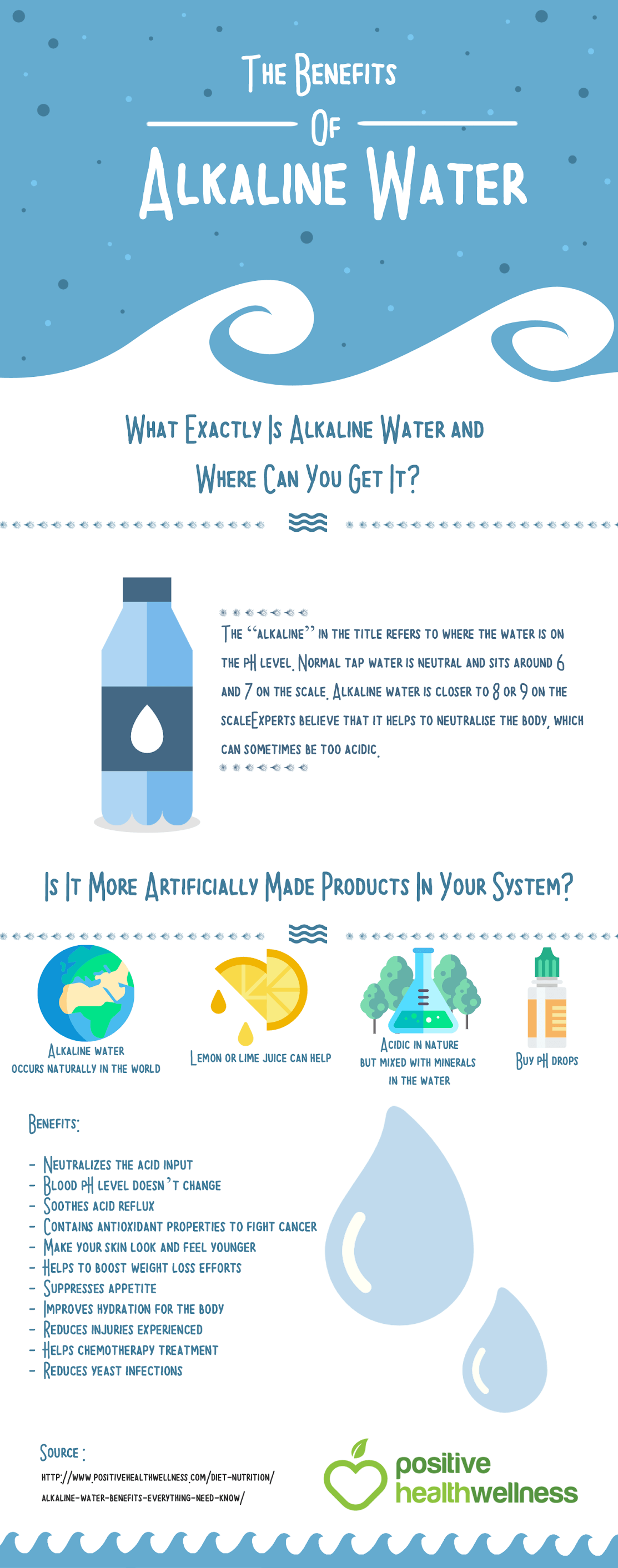 Alkaline Water - Alkaline Water Benefits (Everything You Need To Know)