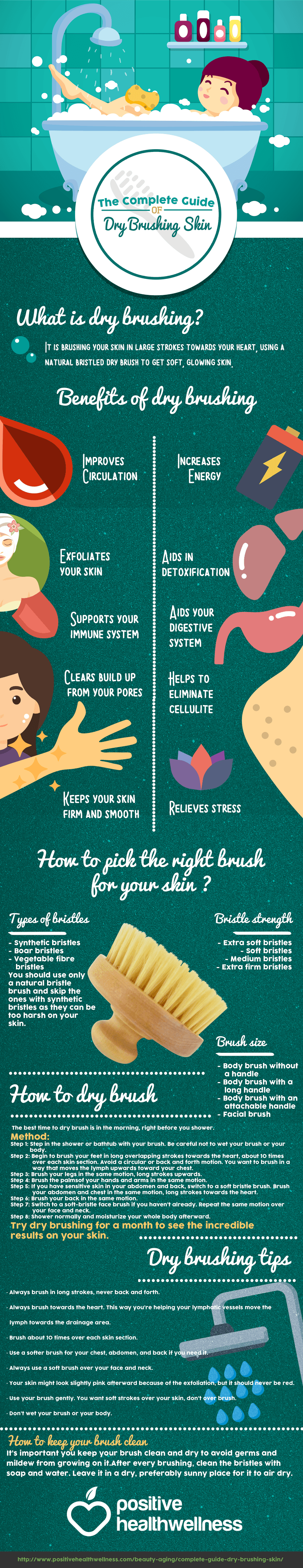 The Complete Guide To Dry Brushing