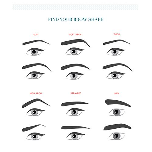 how to trim eyebrows. think about the shape and size how to trim eyebrows h