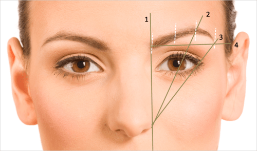 How To Shape Your Eyebrows Perfectly In 5 Easy Steps