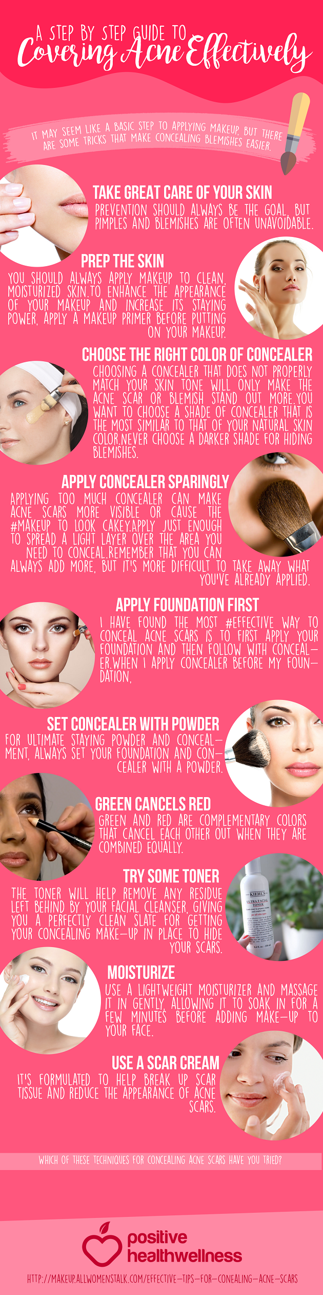 A Step By Step Guide To Covering Acne Effectively