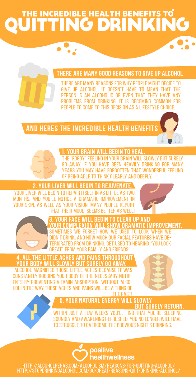 The Incredible Health Benefits To Quitting Drinking