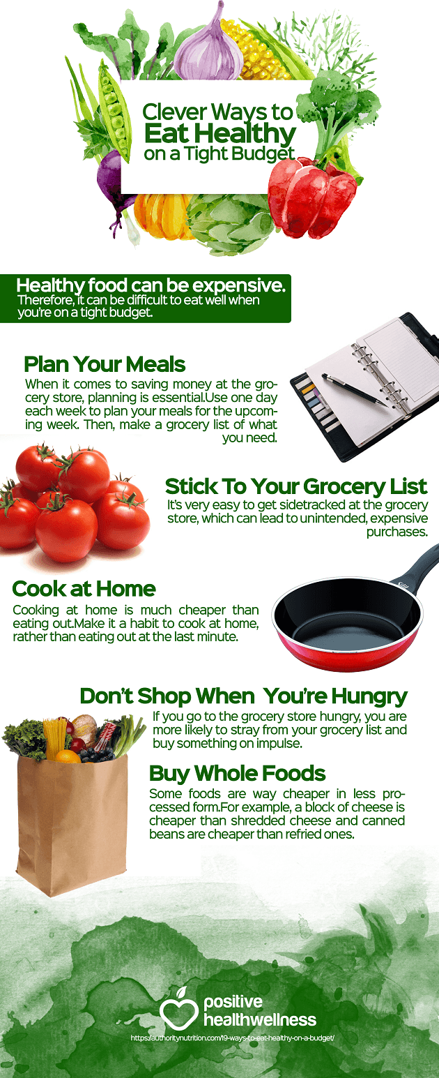 Clever Ways to Eat Healthy on a Tight Budget