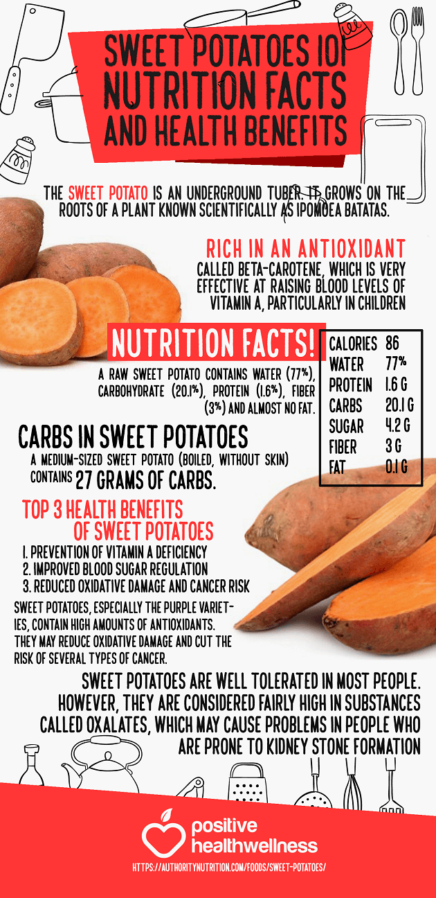 Sweet Potatoes 101 Nutrition Facts And Health Benefits Infographic