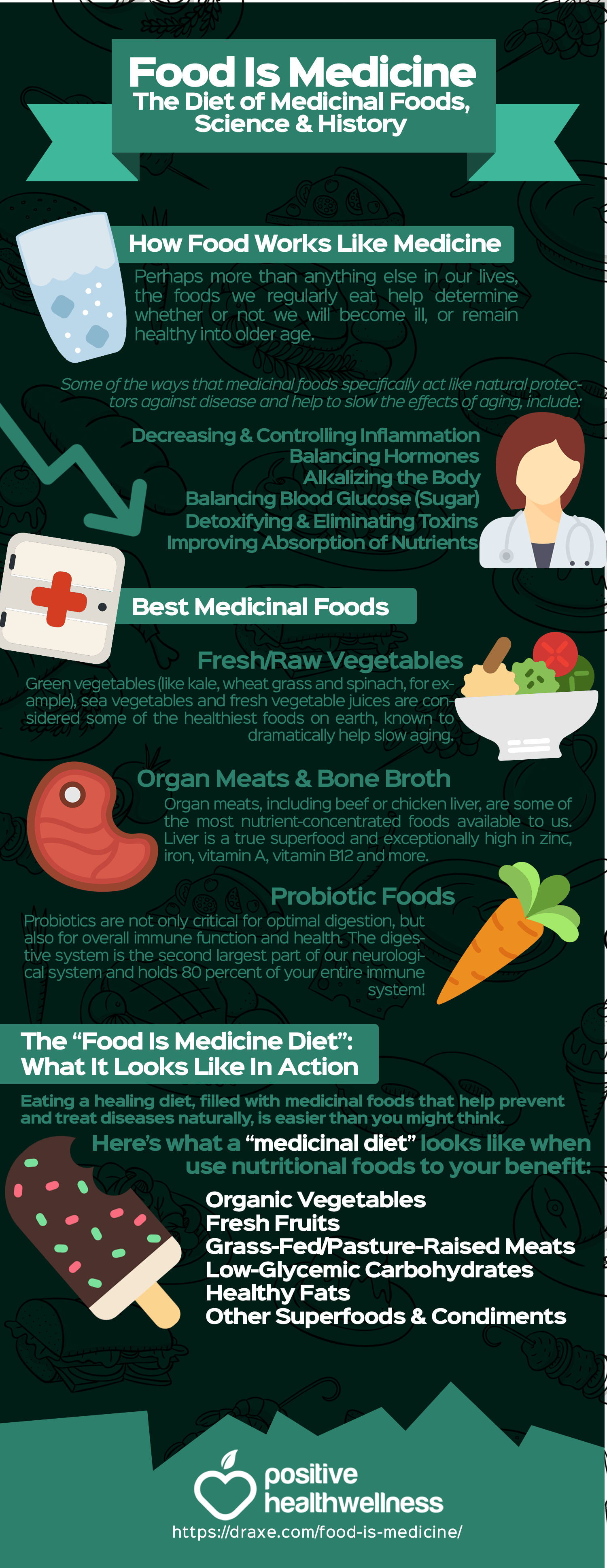 Food Is Medicine: The Diet of Medicinal Foods, Science & History