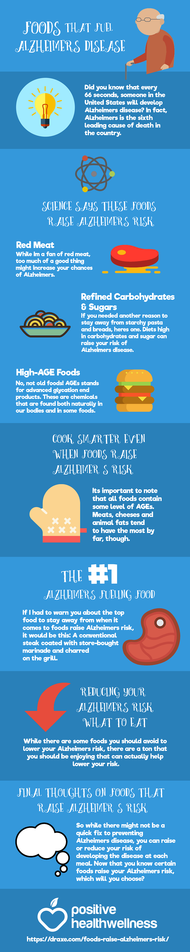 Foods that Fuel Alzheimer