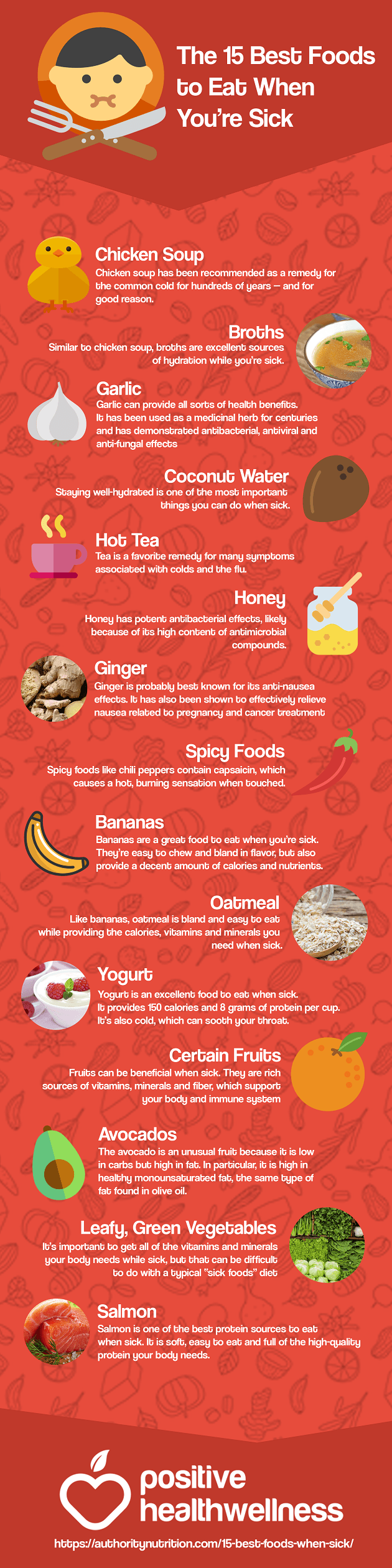 The 15 Best Foods to Eat When You