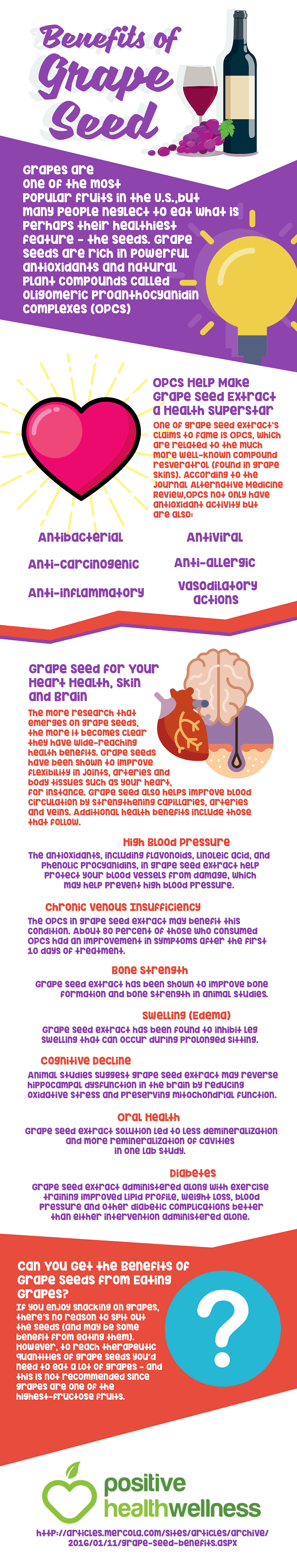 Grape Seed Benefits