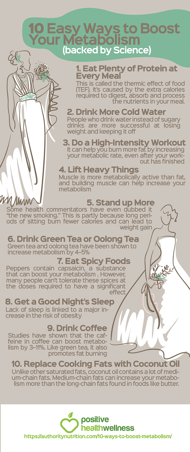 10 Easy Ways to Boost Your Metabolism (Backed by Science)