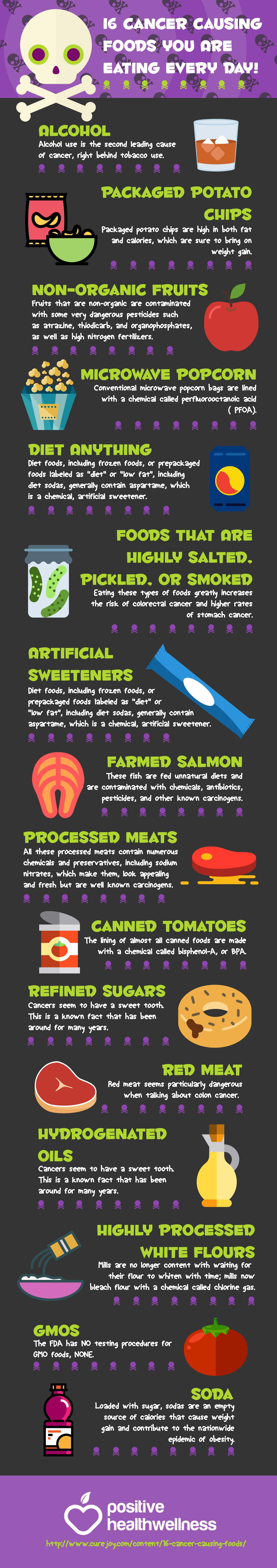 16 Cancer Causing Foods You Are Eating Every Day!