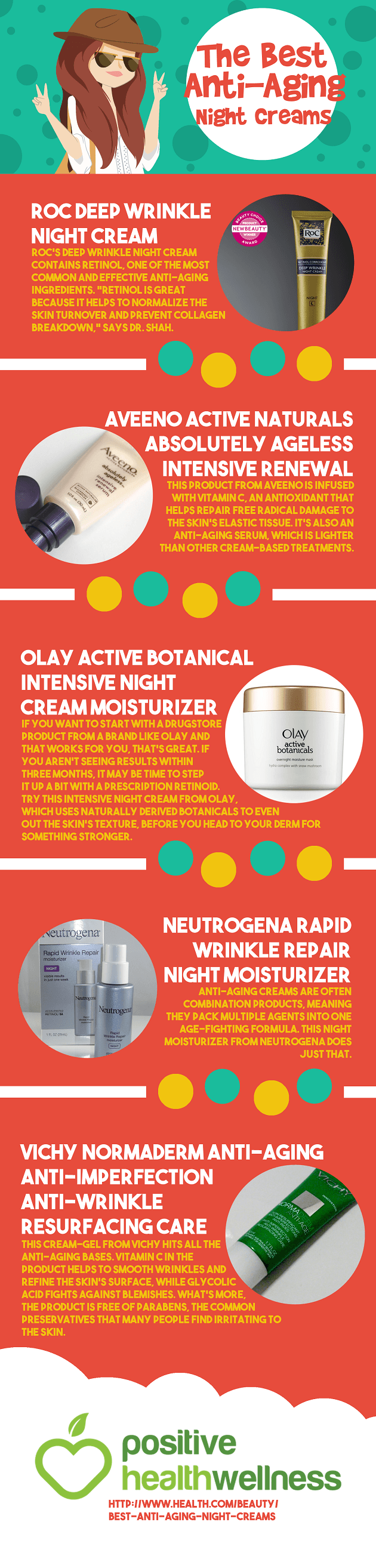 The Best Anti-Aging Night Creams