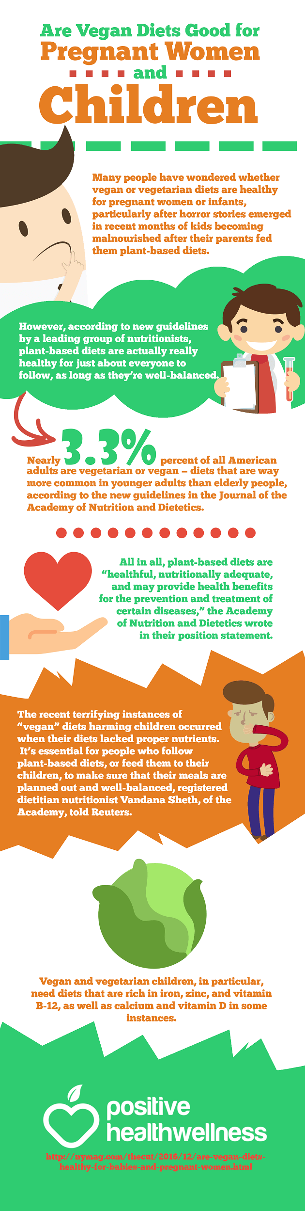 Are Vegan Diets Good For Pregnant Women And Children Infographic