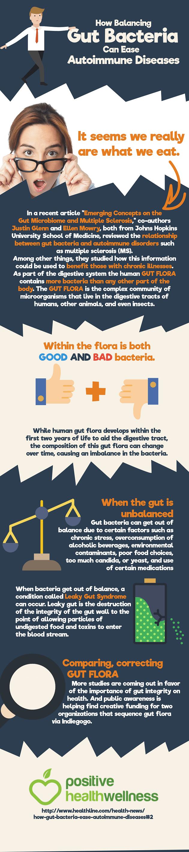 How Balancing Gut Bacteria Can Ease Autoimmune Diseases