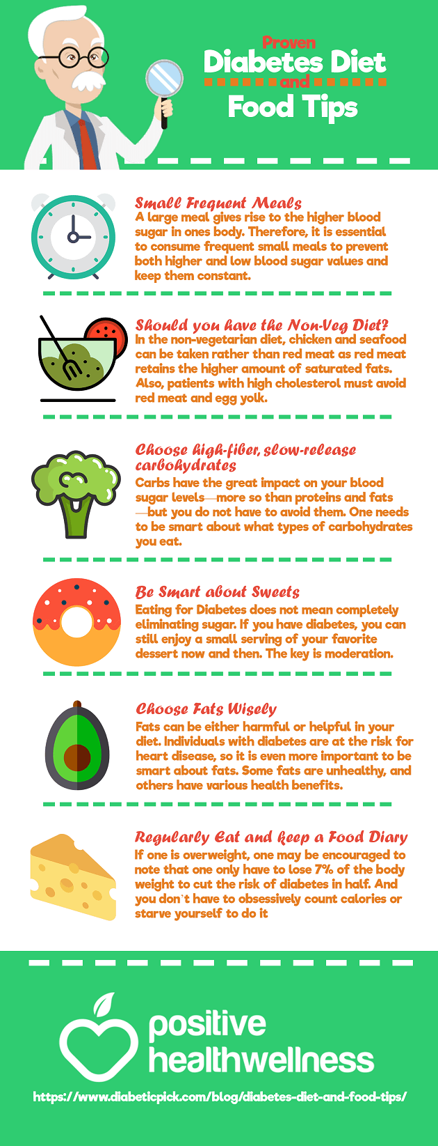benefits of diabetic diet