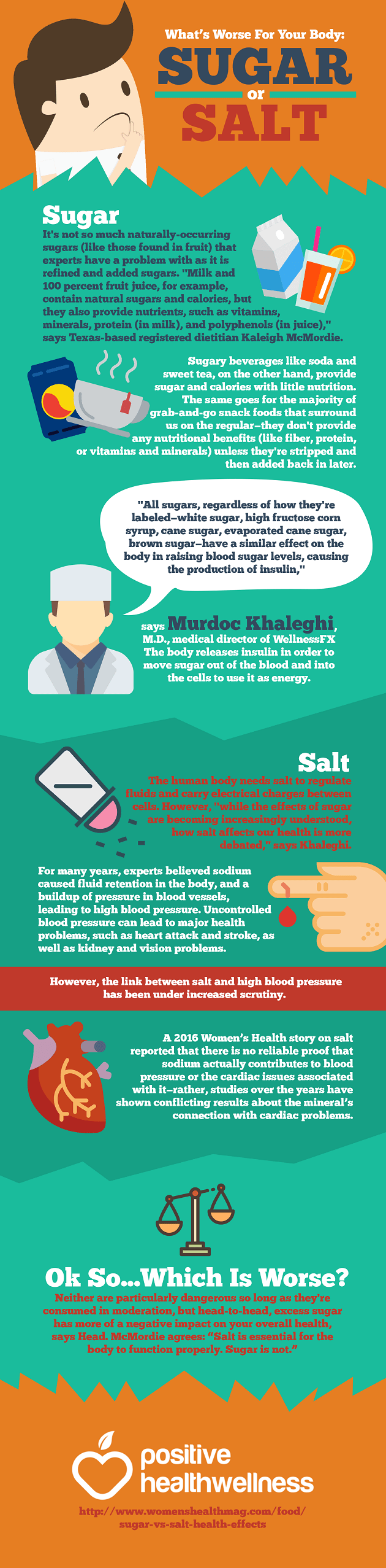 What's Worse for Your Bod: Sugar or Salt?