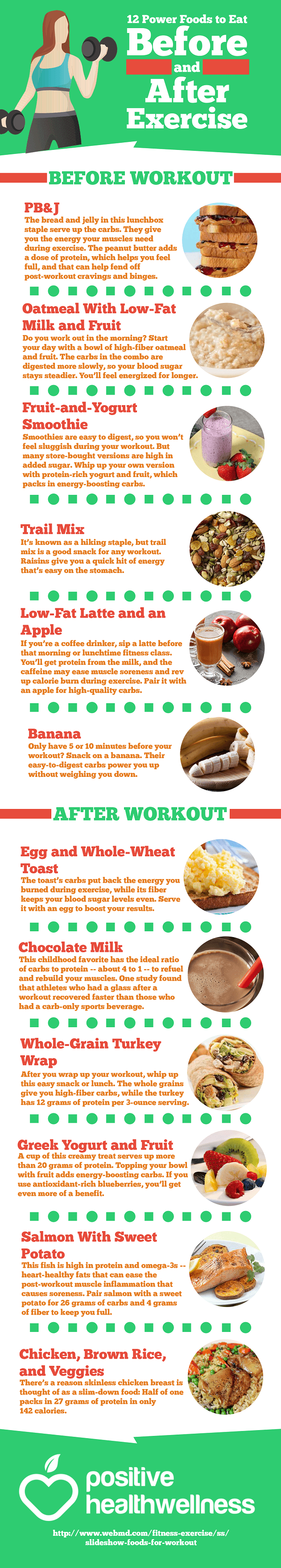 12 Power Foods to Eat Before and After Exercise