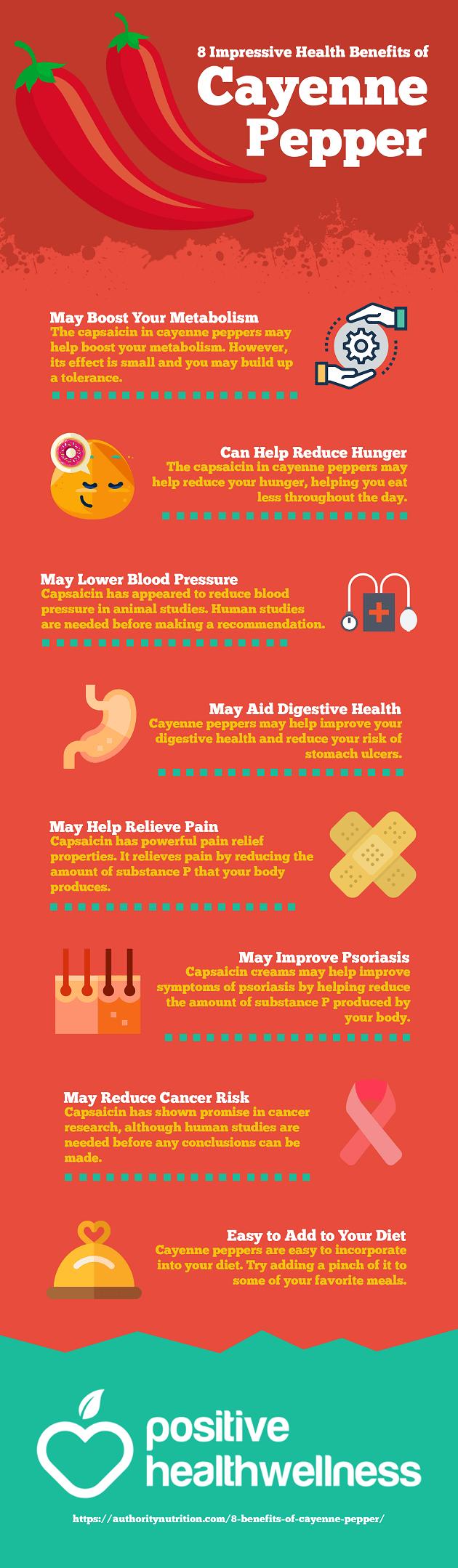 8 Impressive Health Benefits of Cayenne Pepper