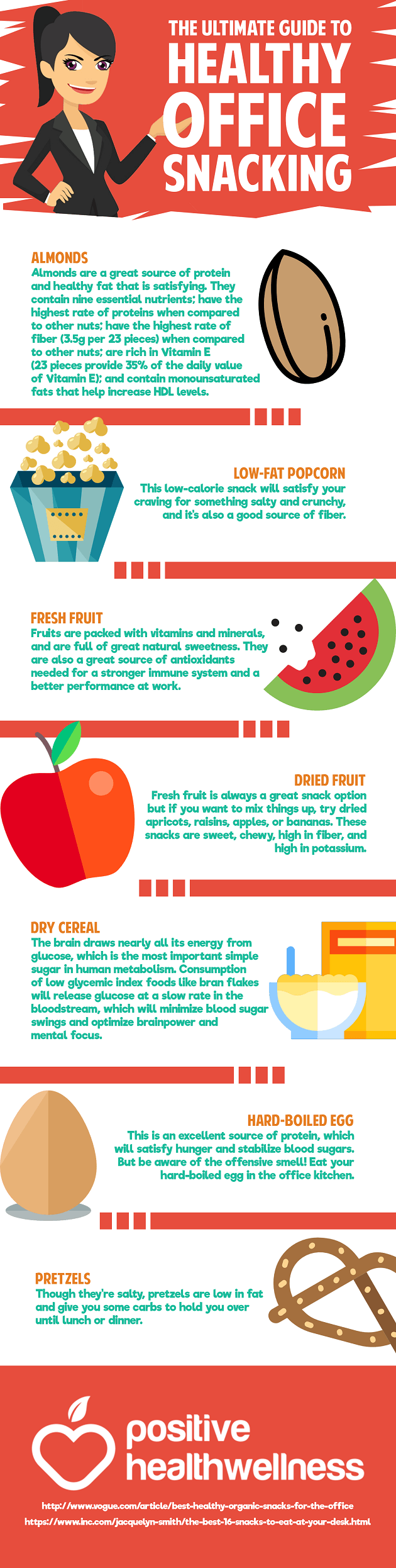 The Ultimate Guide To Healthy Office Snacking