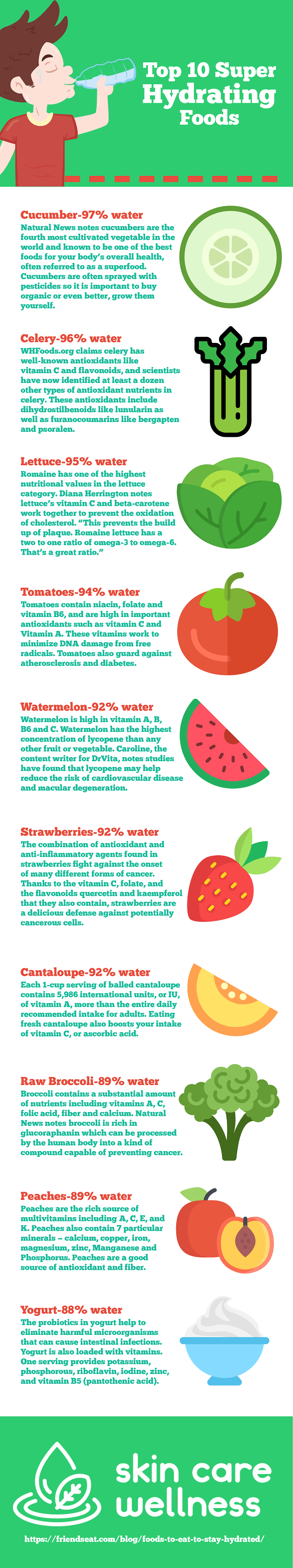 Top 10 Super Hydrating Foods