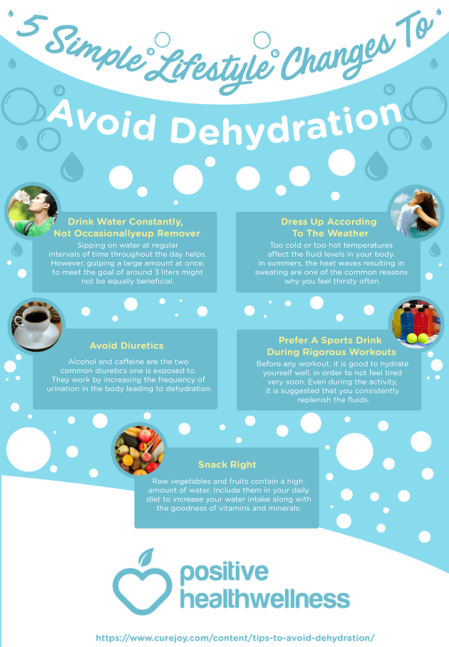 5 Simple Lifestyle Changes To Avoid Dehydration