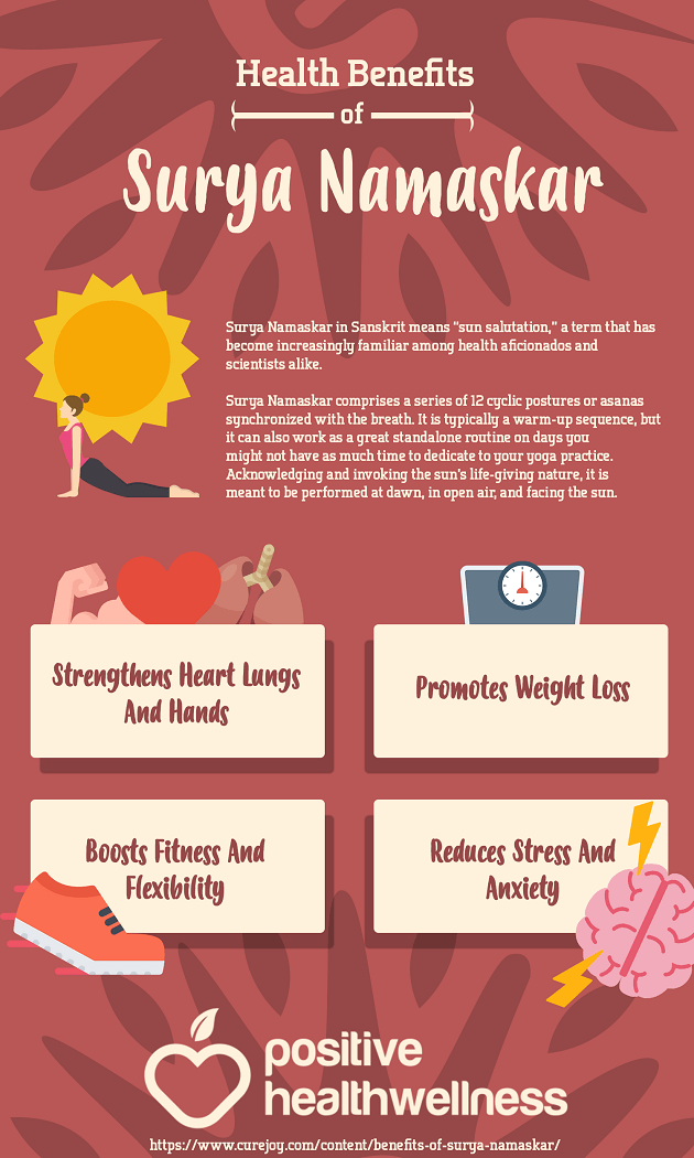 Health Benefits Of Surya Namaskar (Sun Salutation)