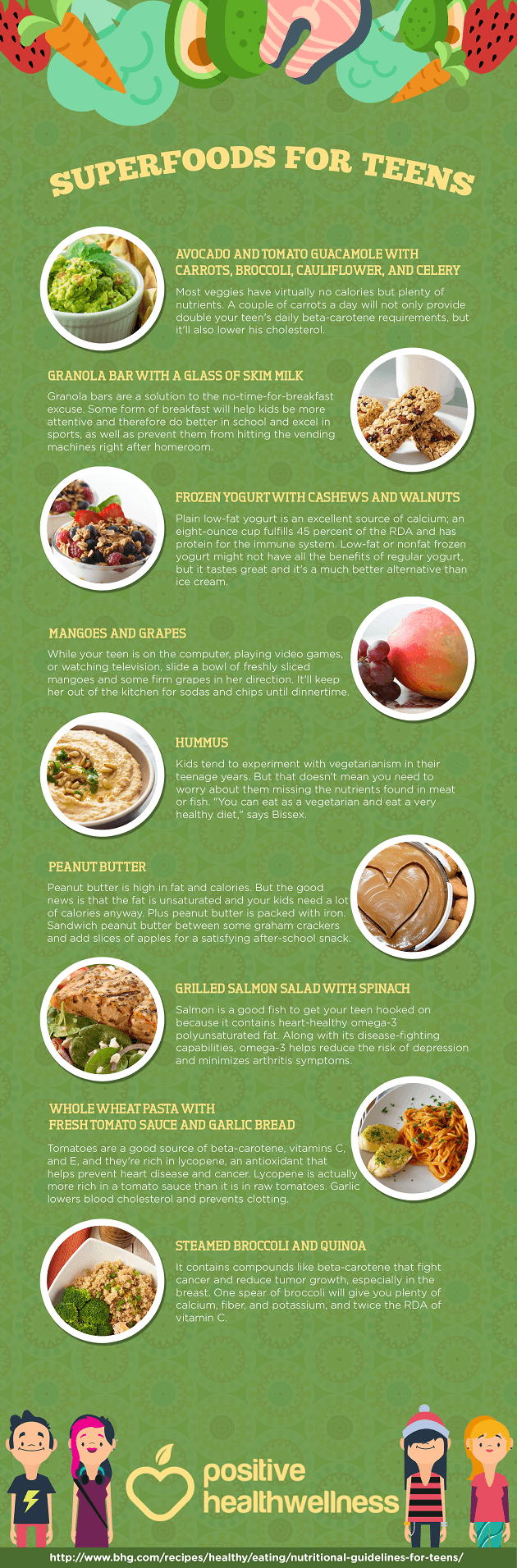 17 Superfoods For Teens