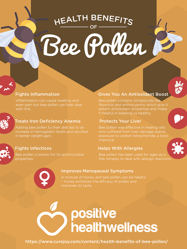 7 Amazing Health Benefits Of Bee Pollen