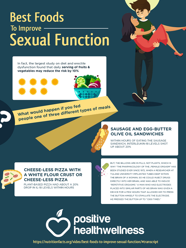 Best Foods To Improve Sexual Function