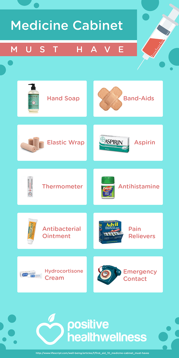 10 Medicine Cabinet Must-Haves