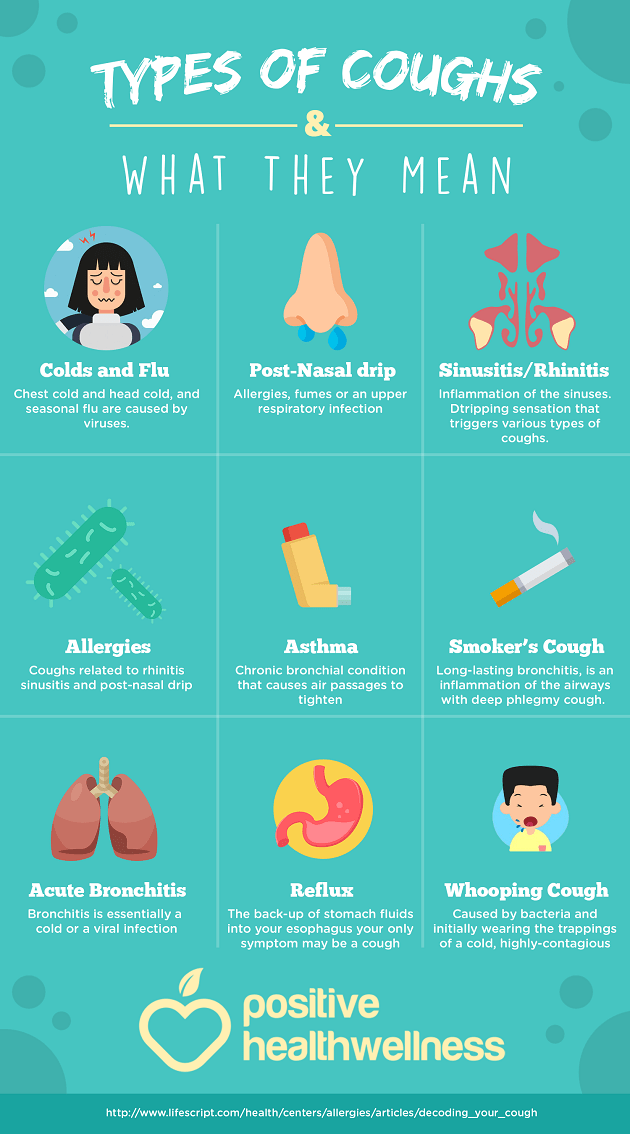 What Type Of Traveler Are You: Types Of Coughs And What They Mean