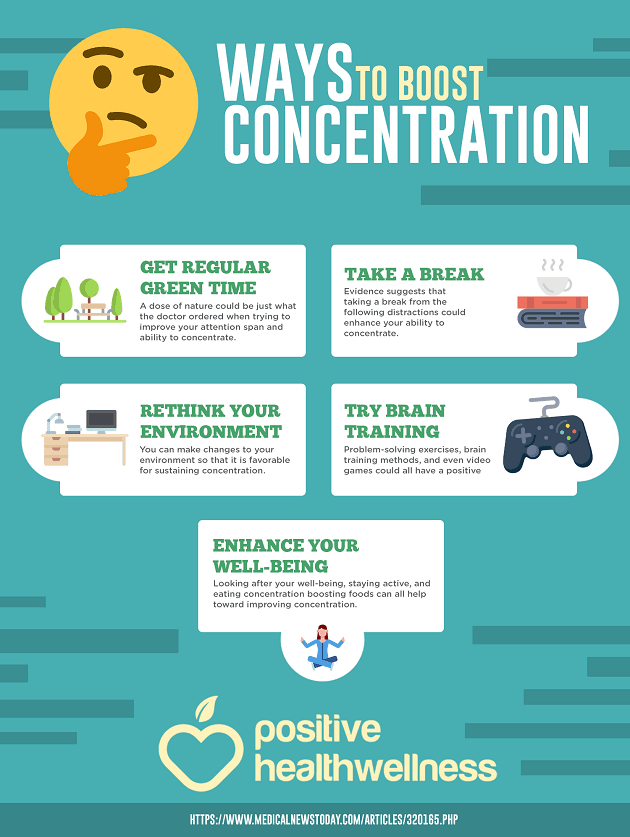 Five Ways To Boost Concentration