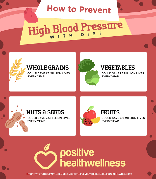 Natural Blood Pressure Cures Free