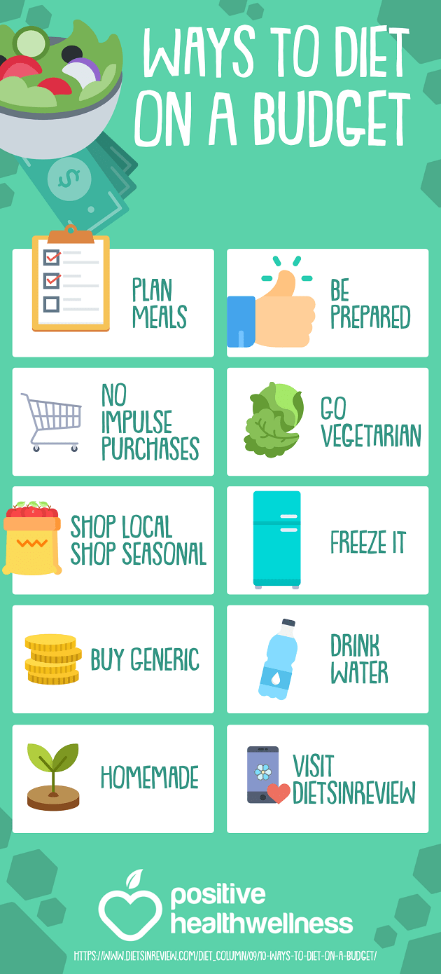 10 Ways To Diet On A Budget Infographic