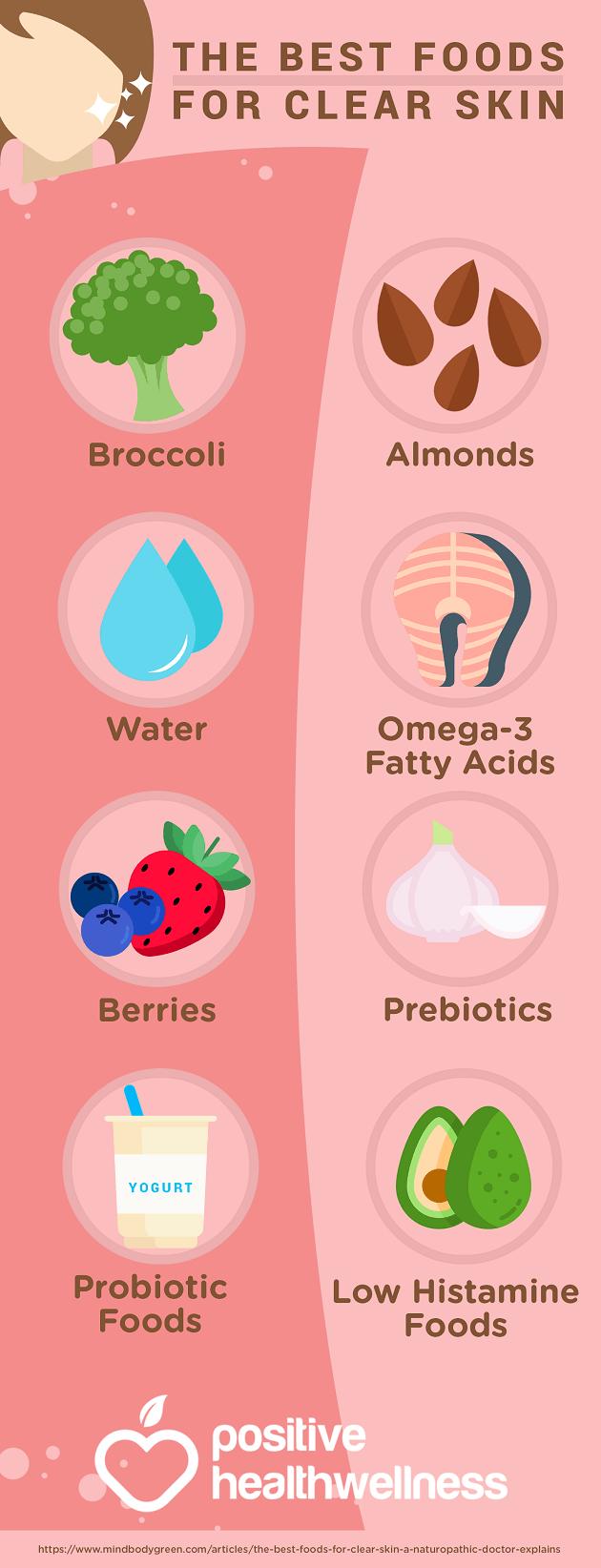 Hasil gambar untuk alternatif food dry skin infographics
