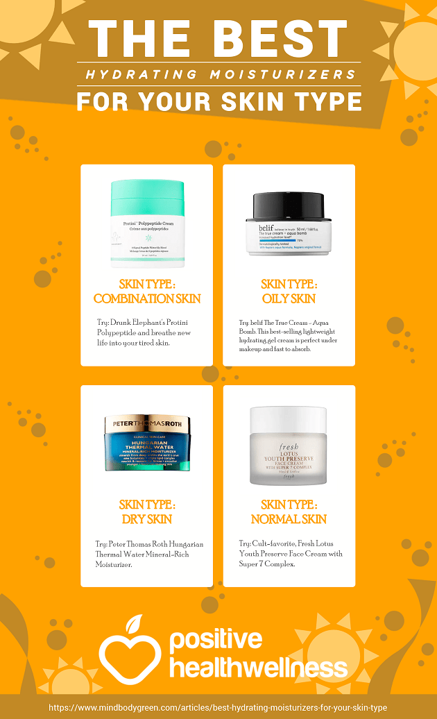 The Best Hydrating Moisturizers For Your Skin Type Just