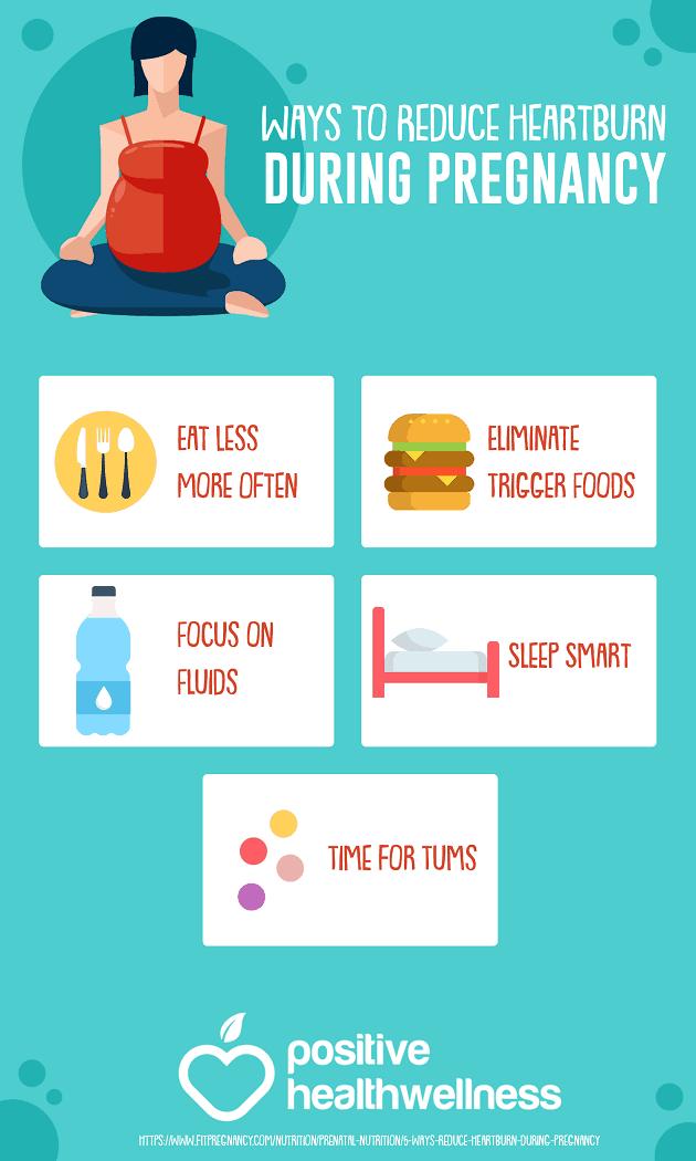 5 Ways To Reduce Heartburn During Pregnancy