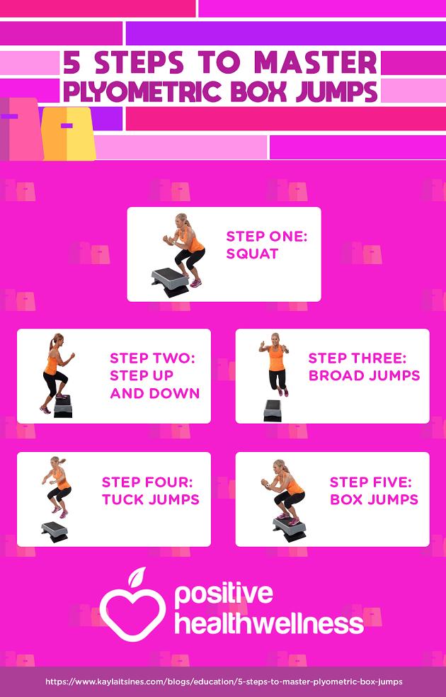 5 Steps To Master Plyometric Box Jumps